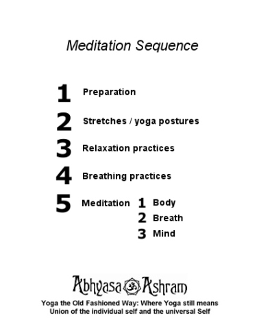 systematic-meditation-sequence